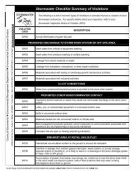 Stormwater Checklist Summary of Violations - Environmental ...