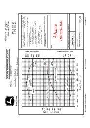 4045TF280-63kW-PU Performance Curve.pdf - John Deere ...