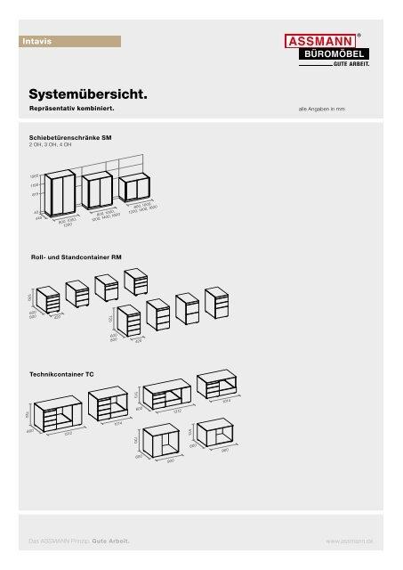 Systemübersicht.