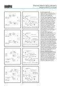 Prospektas apie balansinius ventilius - Produktai - Page 4