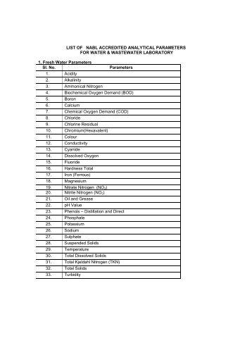 "nabl accreditation Steps to nabl medical laboratory accreditation in india dr thuppil venkatesh lead assessor & tc member nabl venkateshthuppil@gmailcom medical lab accreditation in india - stepwise process qci bio-rad feb 2006 2 "" quality & competence"" in medical testing laboratories iso 15189:2003 and nabl – 112."