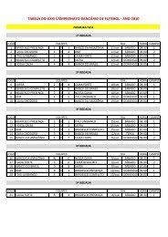 tabela do xxxi campeonato bancário de futebol - ano 2010