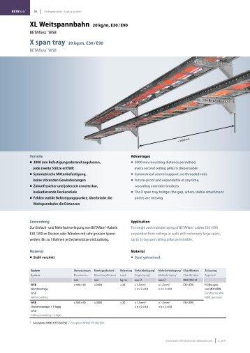 XL Weitspannbahn 20 kg/m, E30 / E90 - LEONI Infrastructure ...