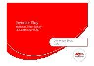 Investor day, 2007 - Nobel Biocare Corporate