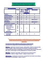 CONCOURS ENS Sciences Sociales - Blanche de Castille
