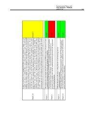 Poveikio aplinkai vertinimo ataskaitos priedai LT 2 dalis
