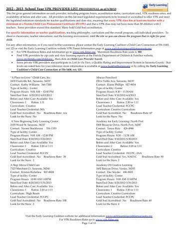 VPK Provider Profile 2012-2013 013013.pdf - Early Learning ...