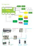 Talus T4e - Serck Controls - Page 7