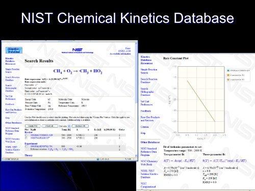 核融合研の原子分子データベースについて