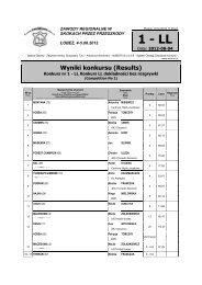 Wyniki Sobota - Konie i Rumaki