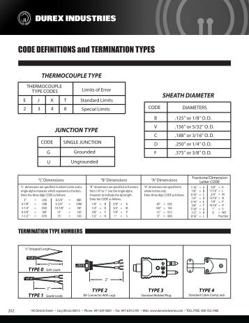 CODE DEFINITIONS and TERMINATION TYPES - Durex Industries