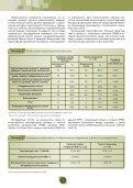 ОРВИ - Page 4