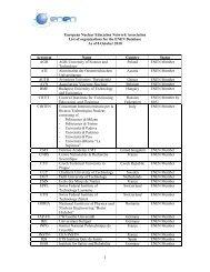 ENEN Database list of organisations 20090901 - ENEN Association