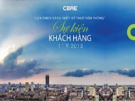 Diện tích trống - CBRE Vietnam