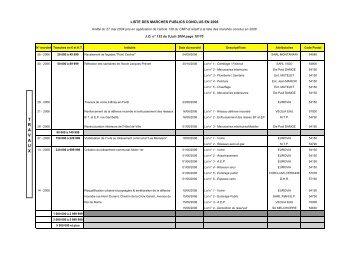 Liste des M.P. conclus en 2006 - Briey