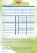 Lactana 3 - Seite 2