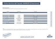 Ficha técnica del lacado MIRROR (Exteriores) www.alucoil.com