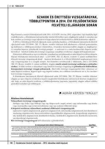 szakok és érettségi vizsgatárgyak, többletpontok a 2014 ... - Felvi.hu