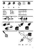 RMQ-Titan, M22-..., M22S - Moeller - Page 3