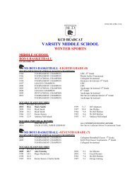62. Varsity Middle School Winter Sports Honor Roll