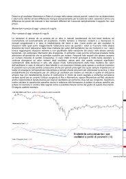 Momentum e Roc - Dimensionetrading.com