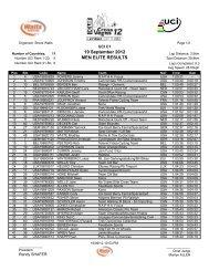 ME UCI v2.xlsx - cx-sport.de