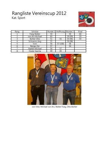 Rangliste Vereinscup 2012