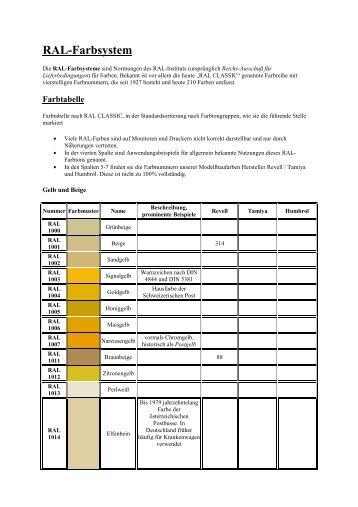 RAL-Farbsystem