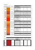 RAL-Farbsystem - Seite 3