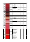 RAL-Farbsystem - Seite 4