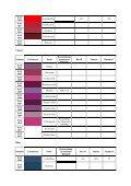 RAL-Farbsystem - Seite 5