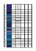 RAL-Farbsystem - Seite 6