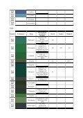 RAL-Farbsystem - Seite 7