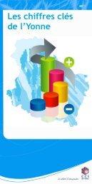 maquette Yonne 2011 - format 10,5x21 V2 - (CCI) de l'Yonne