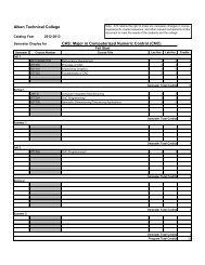 Computerized Numerical Control (CNC) - Aiken Technical College
