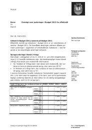 Aarhus Kommune Emne Oversigt over justeringer i Budget 2012 for ...