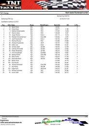 KTM-Cup 22.5 - Zeitnahmeteam.de