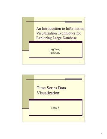 Time Series Data Visualization