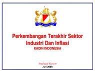 Perkembangan Terakhir Sektor Industri Dan Inflasi - Kadin Indonesia