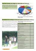 Enrolment - USM - Page 3