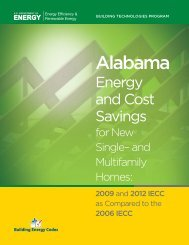 Alabama - Building Energy Codes