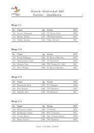 Deutsche Meisterschaft 2005 Startliste – Qualifikation