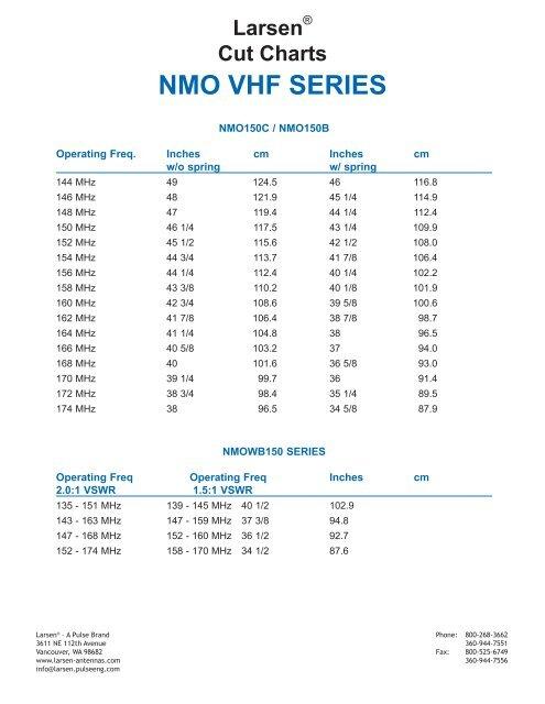 NMO VHF Series indd - Weloveshopping com