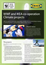 WWF and IKEA co-operation Climate projects - Global Hand