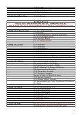 ALLEGATO 1bis Centri Regionali specialistici ... - Fimmgfirenze.org - Page 4