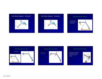 Free-Body Diagram - Example Free-Body ... - Sites at Lafayette