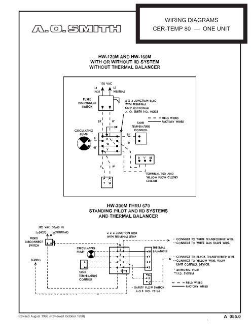 Smith Heater Wiring Diagram