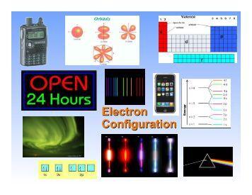 electron configuration worksheet. Black Bedroom Furniture Sets. Home Design Ideas