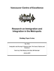 Immigration and Housing in Gateway Cities - Metropolis BC