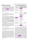 Fármacos bloqueantes de la placa motriz y bloqueantes ... - sisman - Page 3